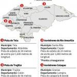 Ultimas pistas aéreas en Honduras.