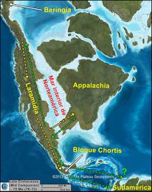 """recorrido del dinosaurio """"pico de pato"""" en América."""