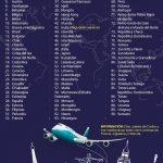 paises-en-los-que-los-hondurenos-no-necesitan-visa