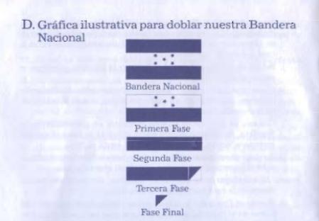 Gráfica sobre como doblar la Bandera Nacional de Honduras.